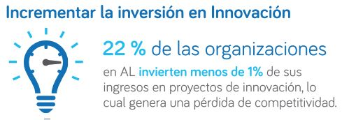 incrementar inversion en innovacion